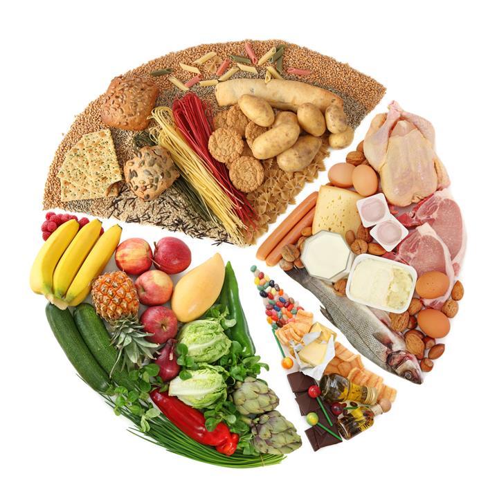 8 نصائح لتثبيت الوزن بعد الدايت