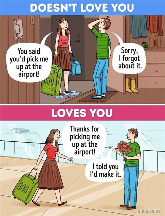 تأكدي من حب شريك حياتك لو قام بتلك الأفعال